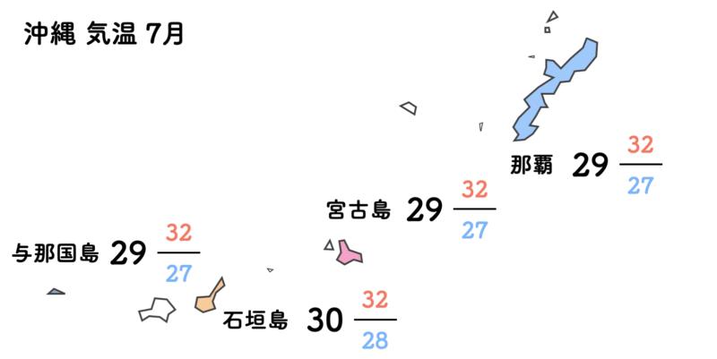 沖縄 気温 7月
