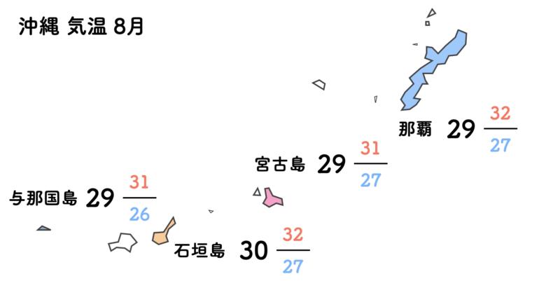 沖縄 気温 8月