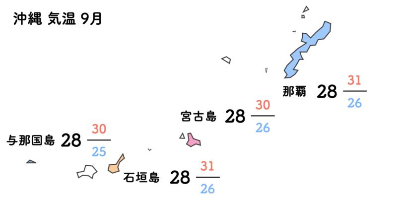 沖縄 気温 9月