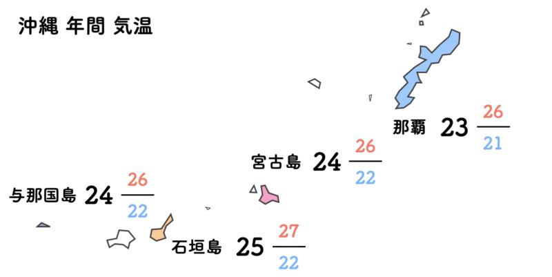 沖縄 気温 年間 地域