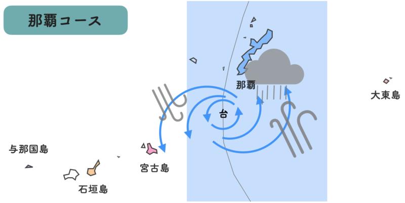 沖縄 台風進路 那覇