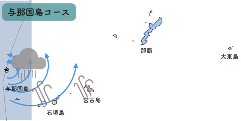 沖縄 台風進路 与那国島