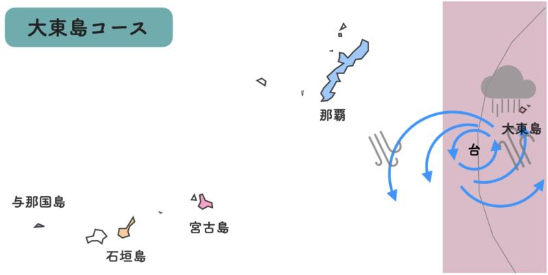 沖縄 台風進路 大東島
