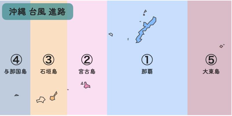 沖縄 台風進路 エリア