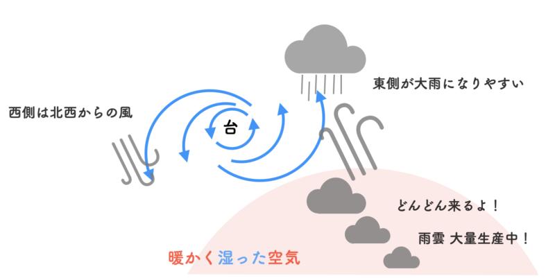 沖縄 台風