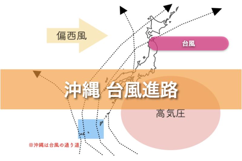 沖縄 台風進路