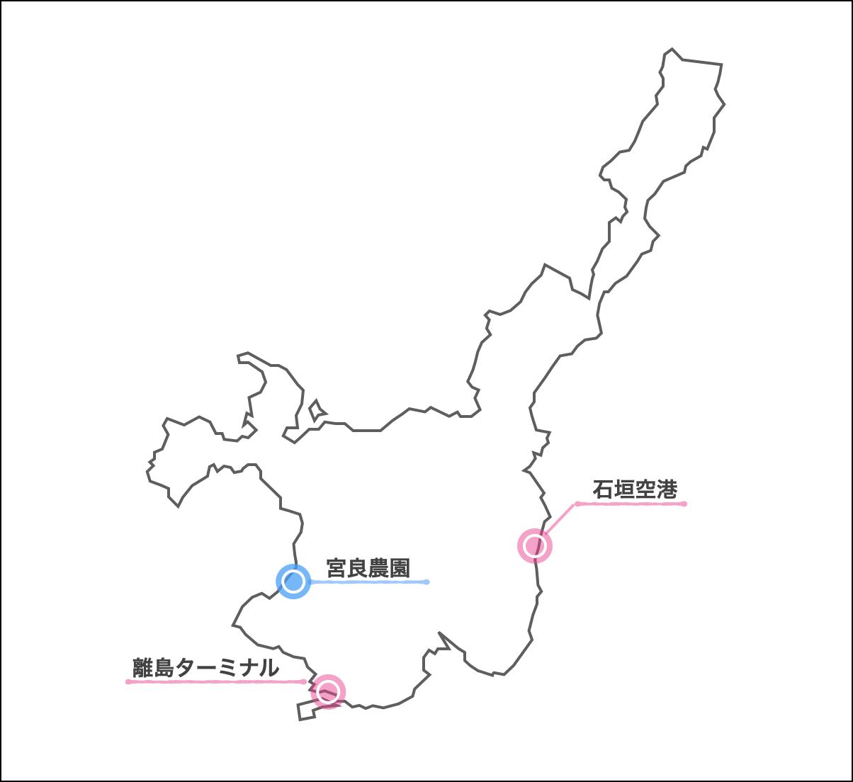宮良農園 地図
